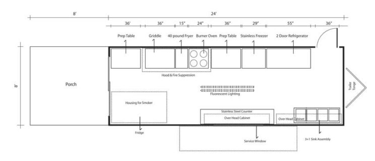 Food Truck Layout Manufacture Your Dream Custom Food Truck